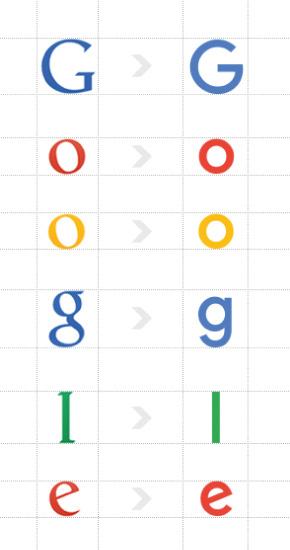 Comparativa letras logo Google